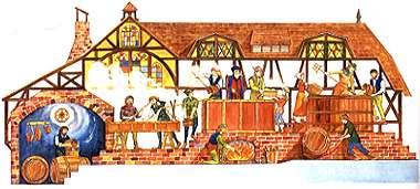 中世の醸造風景